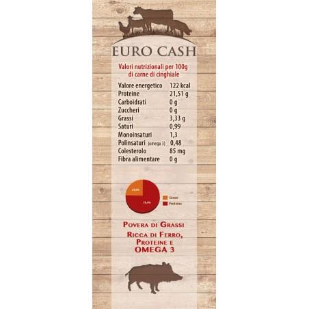 Bistecche Di Cinghiale 500 gr Carne Italiana 100% allevata in Italia